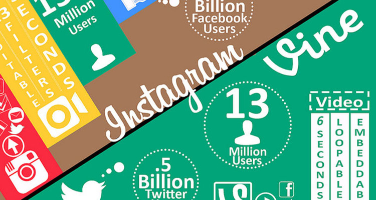 social media video