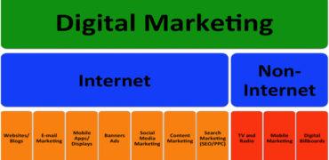 digital-marketing-graphic
